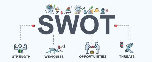 Analyse SWOT stratégie